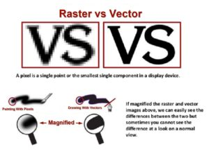 Raster vs Vector Comparison