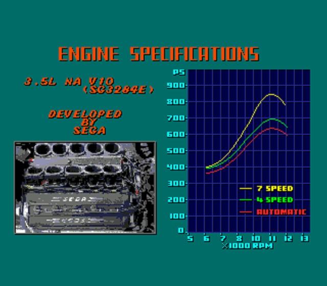 Super Monaco GP Engine Specifications