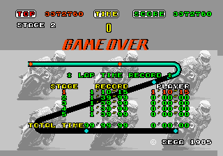 Hang-On Game Over